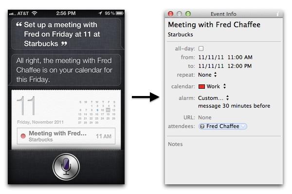 Siri Meeting